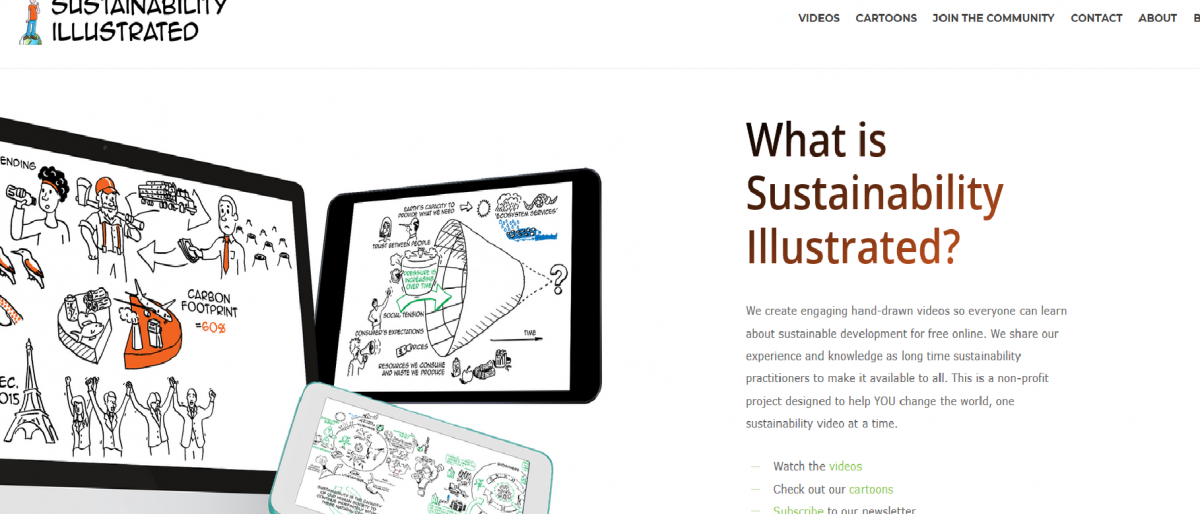 Permalink auf:sustainability illustrated