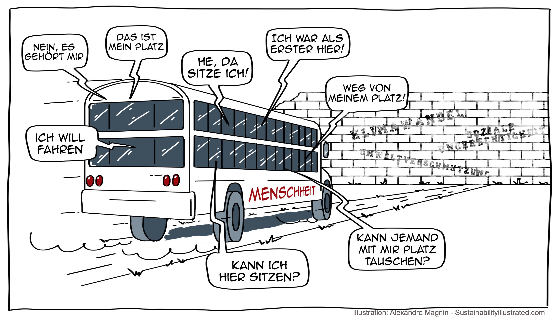 Wir alles sitzen in einem großen Bus der auf einen Wand zurast und streiten uns darüber, wer wo sitzen darf.